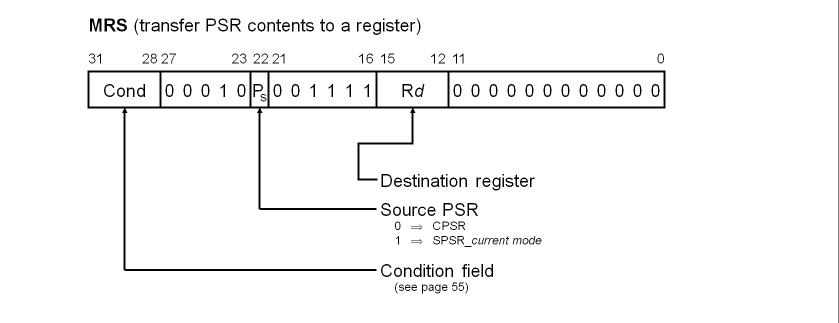 Assembler Chapter 5 Cpu Instruction Set